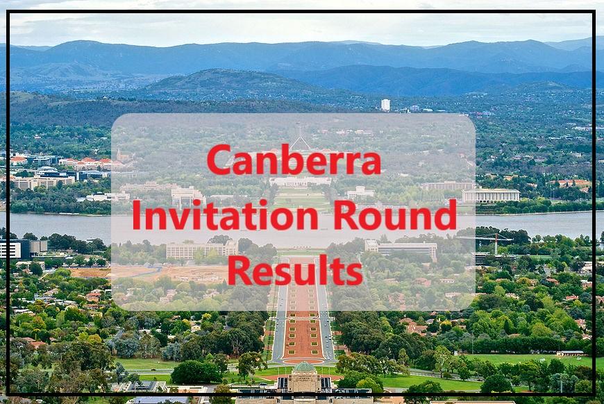 Canberra Matrix Invitation Round 08th May 2020