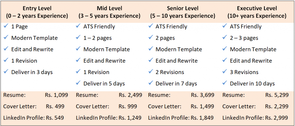 Spark Resume Writing Packages
